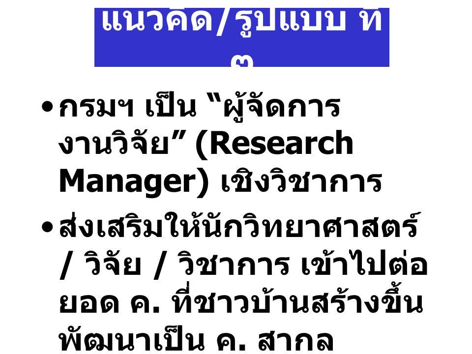แนวคิด / รูปแบบ ที่ ๓ กรมฯ เป็น ผู้จัดการ งานวิจัย (Research Manager) เชิงวิชาการ ส่งเสริมให้นักวิทยาศาสตร์ / วิจัย / วิชาการ เข้าไปต่อ ยอด ค.