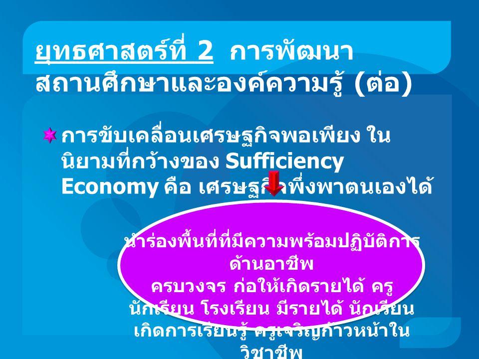 ยุทธศาสตร์ที่ 2 การพัฒนา สถานศึกษาและองค์ความรู้ ( ต่อ ) การขับเคลื่อนเศรษฐกิจพอเพียง ใน นิยามที่กว้างของ Sufficiency Economy คือ เศรษฐกิจพึ่งพาตนเองได้ นำร่องพื้นที่ที่มีความพร้อมปฏิบัติการ ด้านอาชีพ ครบวงจร ก่อให้เกิดรายได้ ครู นักเรียน โรงเรียน มีรายได้ นักเรียน เกิดการเรียนรู้ ครูเจริญก้าวหน้าใน วิชาชีพ คุณภาพชีวิตดีขึ้น