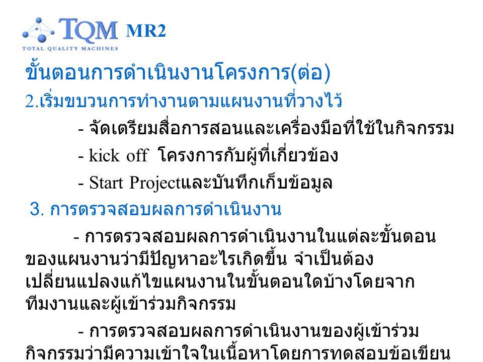 ขั้นตอนการดำเนินงานโครงการ ( ต่อ ) 2.