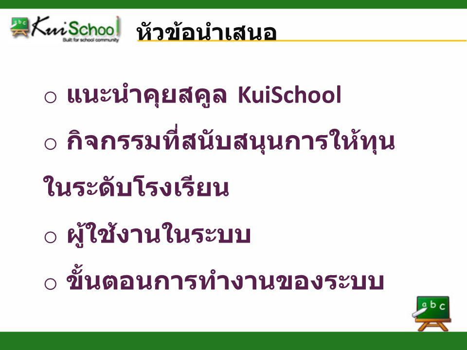 หัวข้อนำเสนอ o แนะนำคุยสคูล KuiSchool o กิจกรรมที่สนับสนุนการให้ทุน ในระดับโรงเรียน o ผู้ใช้งานในระบบ o ขั้นตอนการทำงานของระบบ