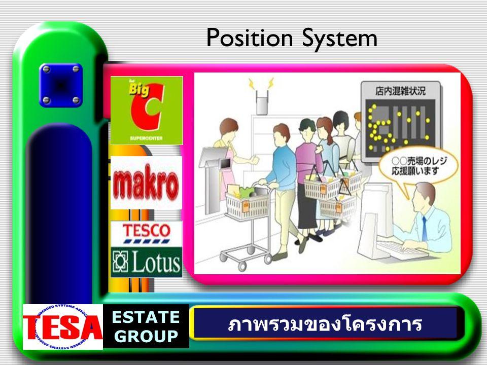 Position System ESTATE GROUP ภาพรวมของโครงการ