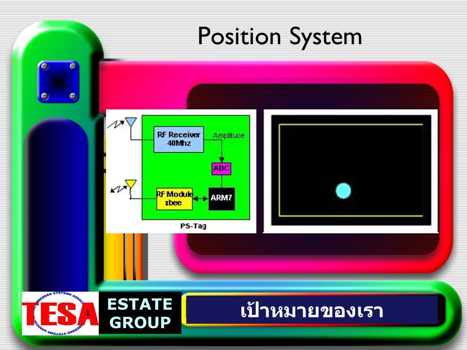 Position System ESTATE GROUP เป้าหมายของเรา
