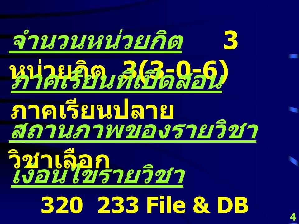 4 จำนวนหน่วยกิต 3 หน่วยกิต 3(3-0-6) เงื่อนไขรายวิชา 320 233 File & DB Management สถานภาพของรายวิชา วิชาเลือก ภาคเรียนที่เปิดสอน ภาคเรียนปลาย