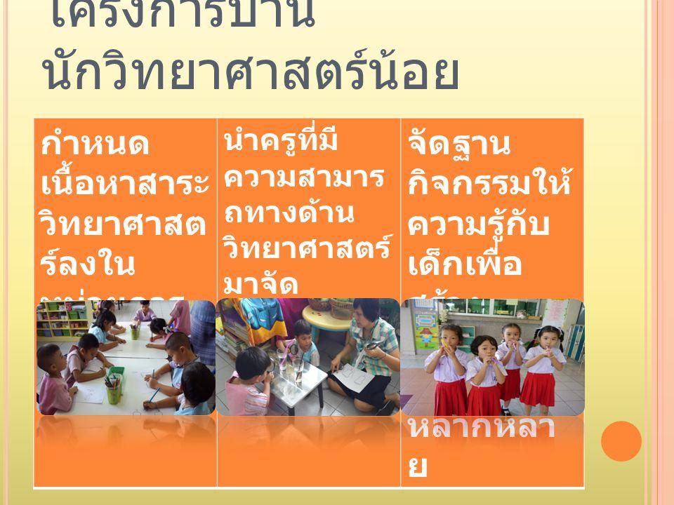 โครงการบ้าน นักวิทยาศาสตร์น้อย กำหนด เนื้อหาสาระ วิทยาศาสต ร์ลงใน หน่วยการ เรียนรู้ นำครูที่มี ความสามาร ถทางด้าน วิทยาศาสตร์ มาจัด กิจกรรม ให้กับเด็ก