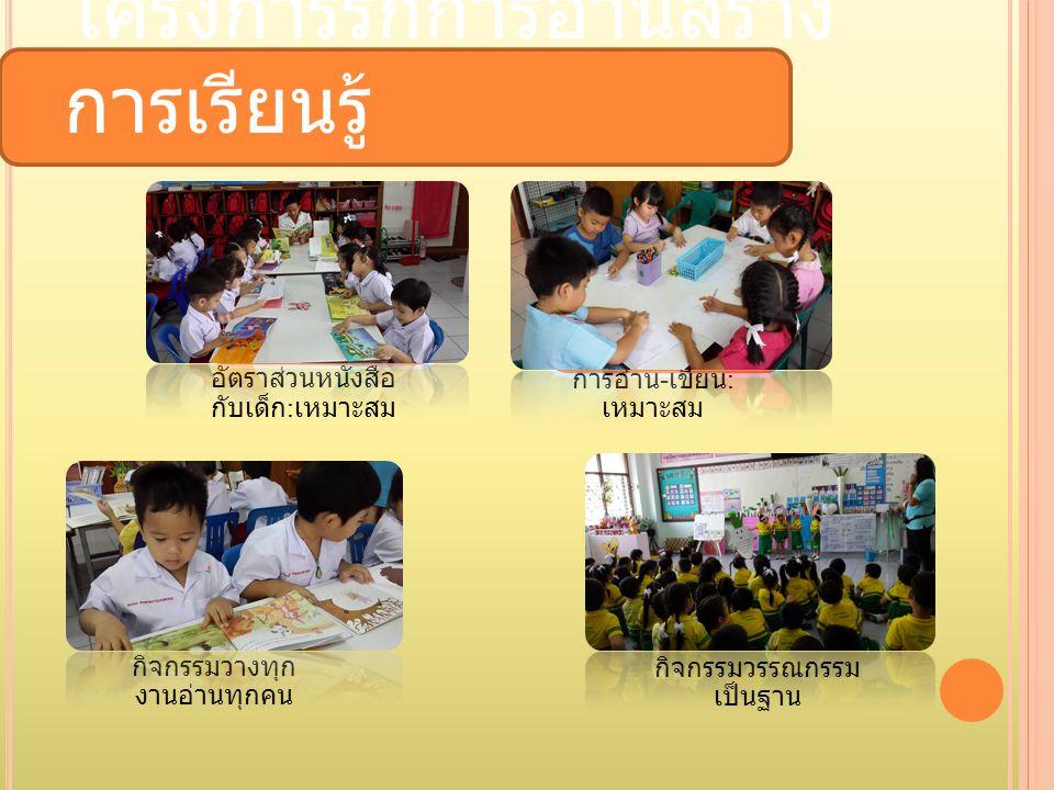 โครงการรักการอ่านสร้าง การเรียนรู้ อัตราส่วนหนังสือ กับเด็ก : เหมาะสม การอ่าน - เขียน : เหมาะสม กิจกรรมวางทุก งานอ่านทุกคน กิจกรรมวรรณกรรม เป็นฐาน