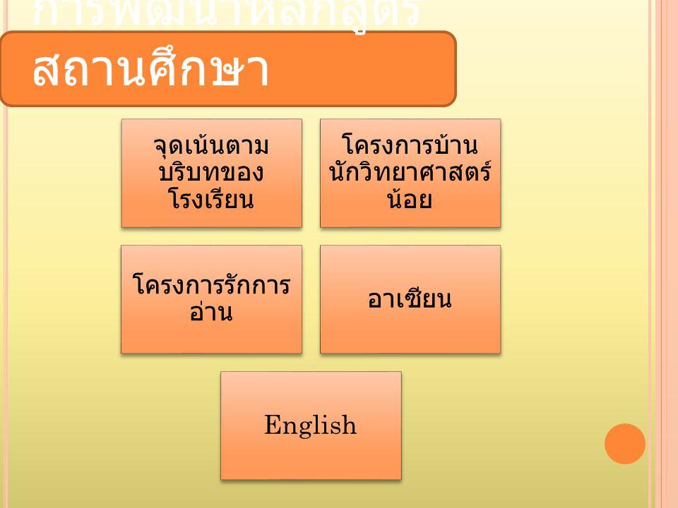 การพัฒนาหลักสูตร สถานศึกษา จุดเน้นตาม บริบทของ โรงเรียน โครงการบ้าน นักวิทยาศาสตร์ น้อย โครงการรักการ อ่าน อาเซียน English