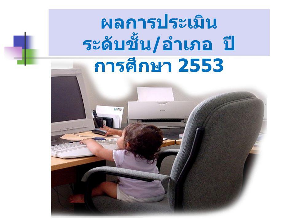 ผลการประเมิน ระดับชั้น / อำเภอ ปี การศึกษา 2553