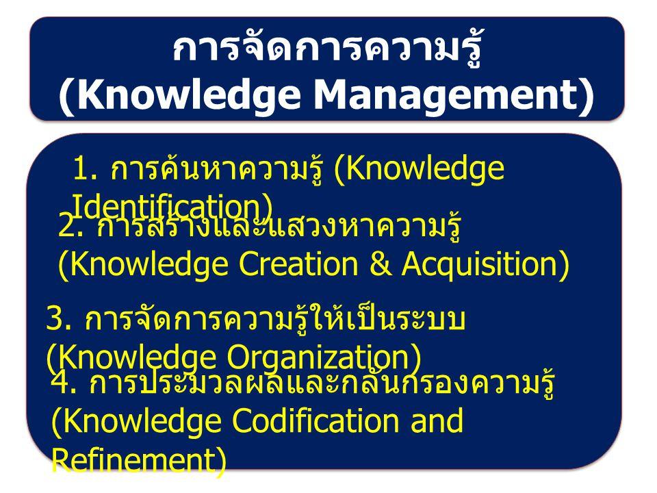 การจัดการความรู้ (Knowledge Management) การจัดการความรู้ (Knowledge Management) 5.