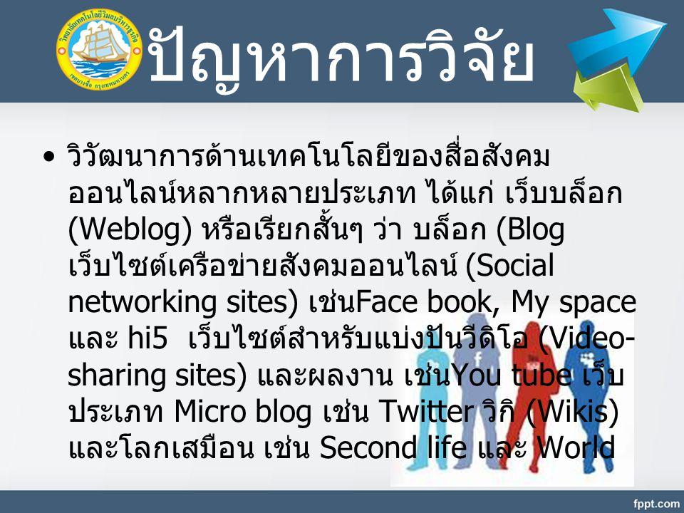 ปัญหาการวิจัย วิวัฒนาการด้านเทคโนโลยีของสื่อสังคม ออนไลน์หลากหลายประเภท ได้แก่ เว็บบล็อก (Weblog) หรือเรียกสั้นๆ ว่า บล็อก (Blog เว็บไซต์เครือข่ายสังค