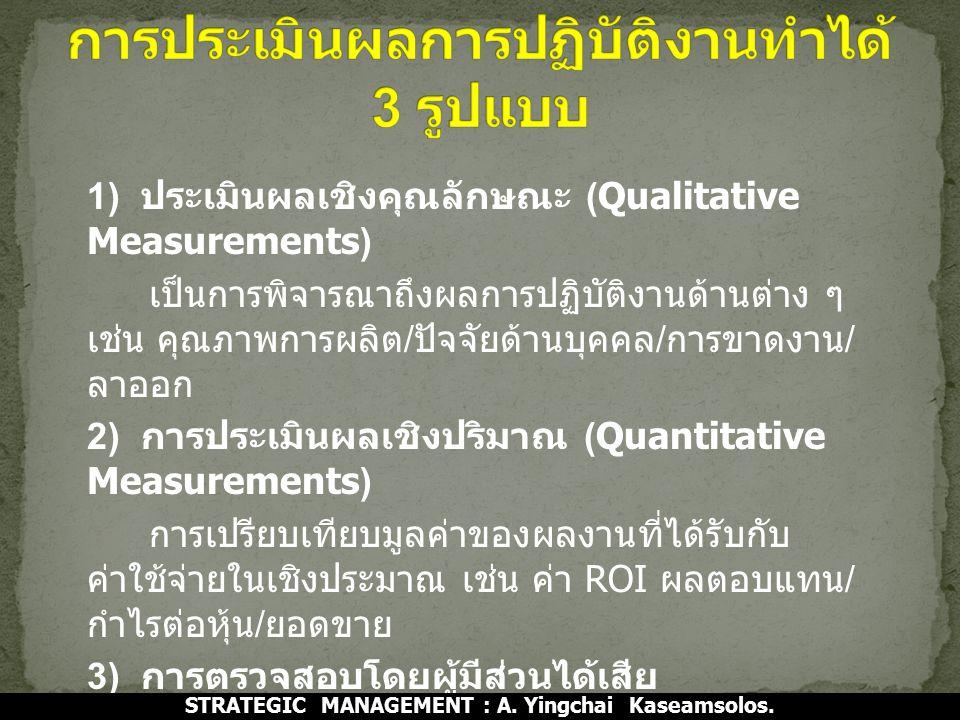 1) ประเมินผลเชิงคุณลักษณะ (Qualitative Measurements) เป็นการพิจารณาถึงผลการปฏิบัติงานด้านต่าง ๆ เช่น คุณภาพการผลิต / ปัจจัยด้านบุคคล / การขาดงาน / ลาออก 2) การประเมินผลเชิงปริมาณ (Quantitative Measurements) การเปรียบเทียบมูลค่าของผลงานที่ได้รับกับ ค่าใช้จ่ายในเชิงประมาณ เช่น ค่า ROI ผลตอบแทน / กำไรต่อหุ้น / ยอดขาย 3) การตรวจสอบโดยผู้มีส่วนได้เสีย (Stakeholder, s Audit) พิจารณาสำรวจความคิดเห็นของผู้มีส่วนได้เสียของ องค์กร ผู้ถือหุ้น ผู้มีส่วนร่วมลงทุนในกิจการขององค์กร STRATEGIC MANAGEMENT : A.