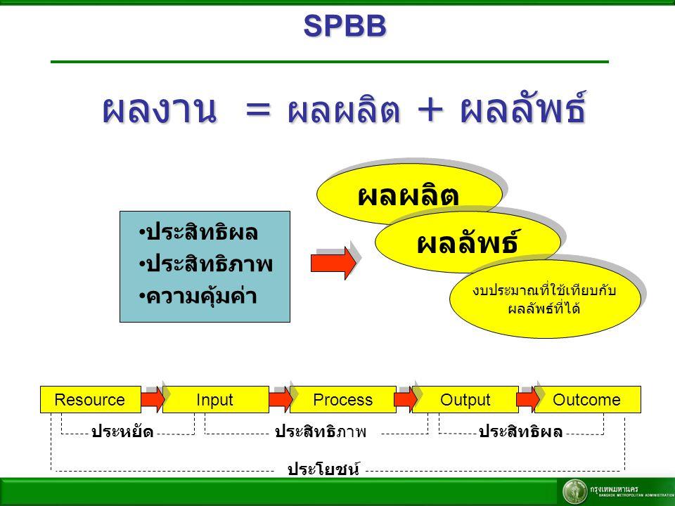 ผลงาน = ผลผลิต + ผลลัพธ์ SPBB ประสิทธิภาพ ประสิทธิผล ความคุ้มค่า ผลผลิต ผลลัพธ์ งบประมาณที่ใช้เทียบกับ ผลลัพธ์ที่ได้ งบประมาณที่ใช้เทียบกับ ผลลัพธ์ที่
