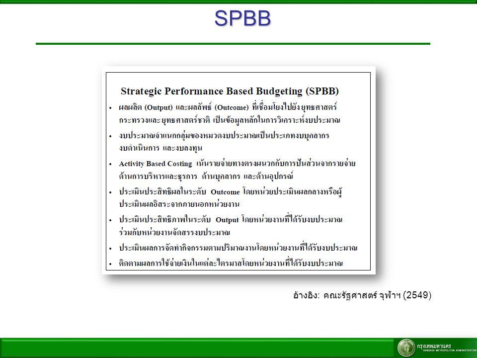 SPBB อ้างอิง : คณะรัฐศาสตร์ จุฬาฯ (2549)