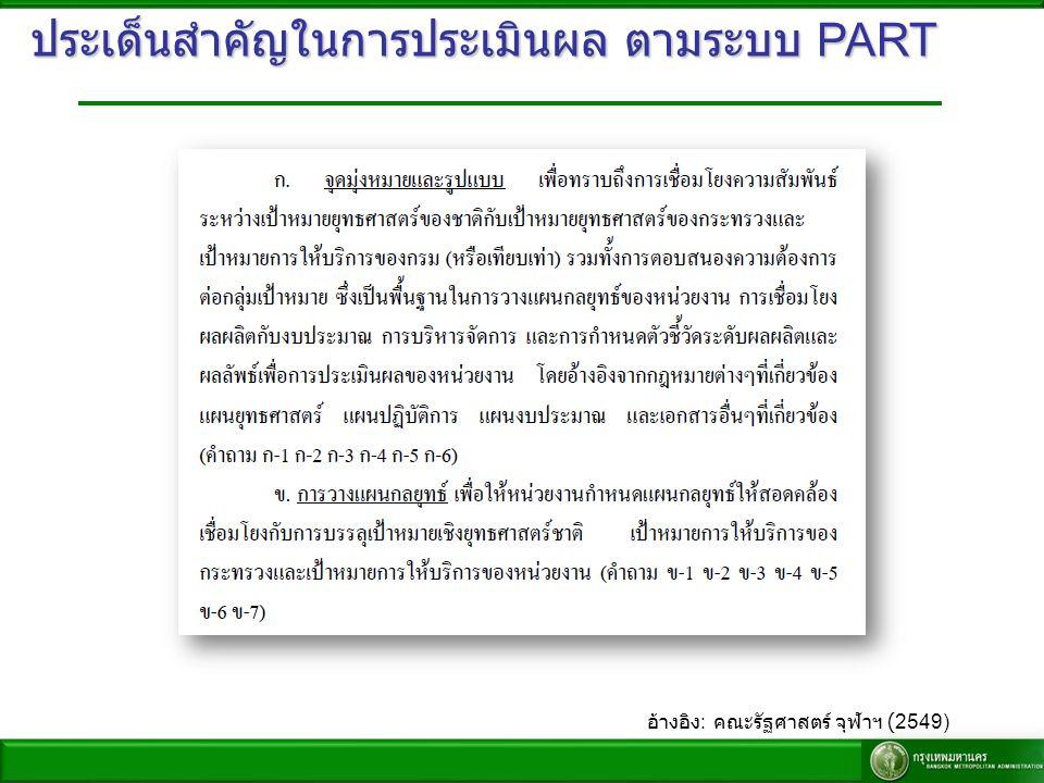 ประเด็นสำคัญในการประเมินผล ตามระบบ PART อ้างอิง : คณะรัฐศาสตร์ จุฬาฯ (2549)