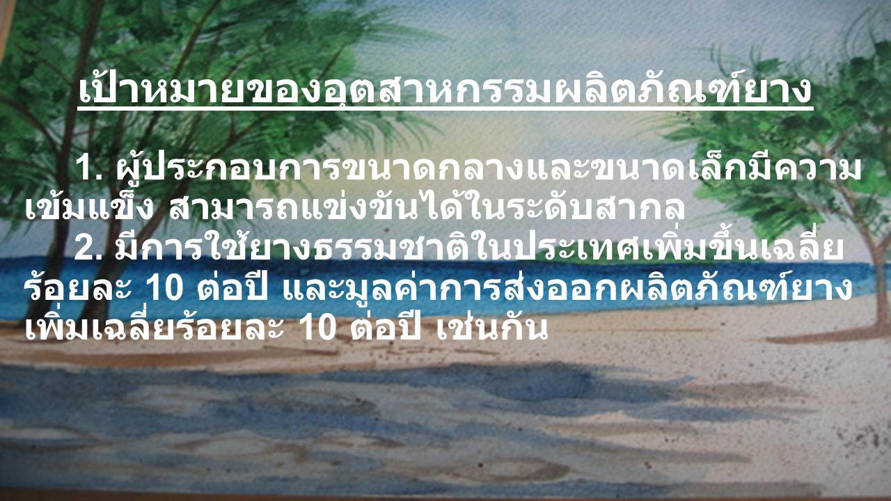 การจัดทำแผนพัฒนายางพาราไทย ( พันธกิจ ข้อที่ 3) กระทรวงเกษตรฯ แต่งตั้งคณะกรรมการศึกษาการปฏิรูประบบการพัฒนา ยางพาราไทย ( มี รมช.