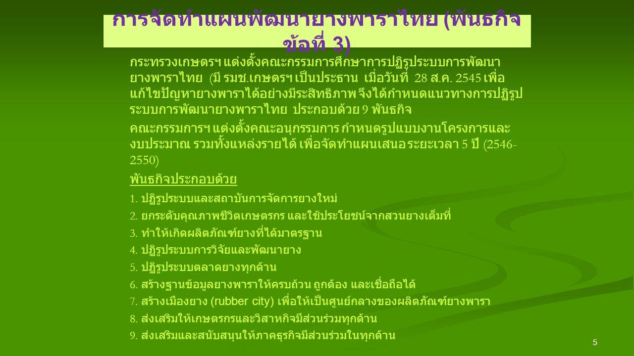 การจัดทำแผนพัฒนายางพาราไทย ( พันธกิจ ข้อที่ 3) กระทรวงเกษตรฯ แต่งตั้งคณะกรรมการศึกษาการปฏิรูประบบการพัฒนา ยางพาราไทย ( มี รมช. เกษตรฯ เป็นประธาน เมื่อ