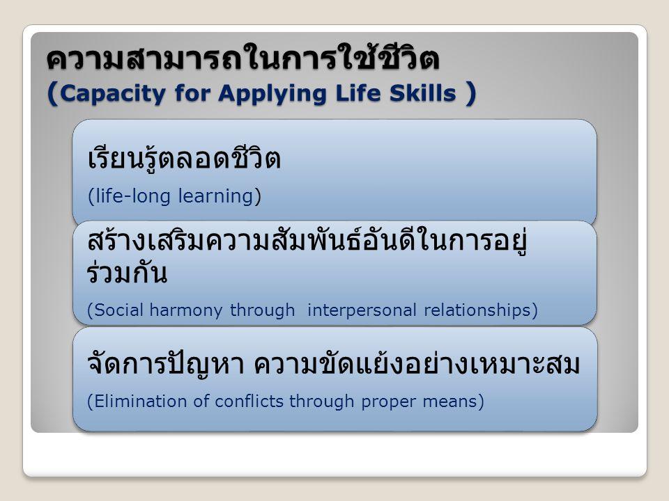 ความสามารถในการใช้ชีวิต ( Capacity for Applying Life Skills )