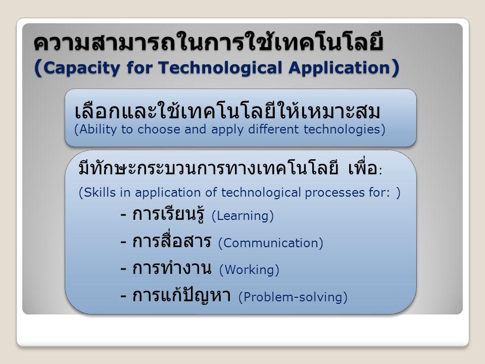 ความสามารถในการใช้เทคโนโลยี ( Capacity for Technological Application )