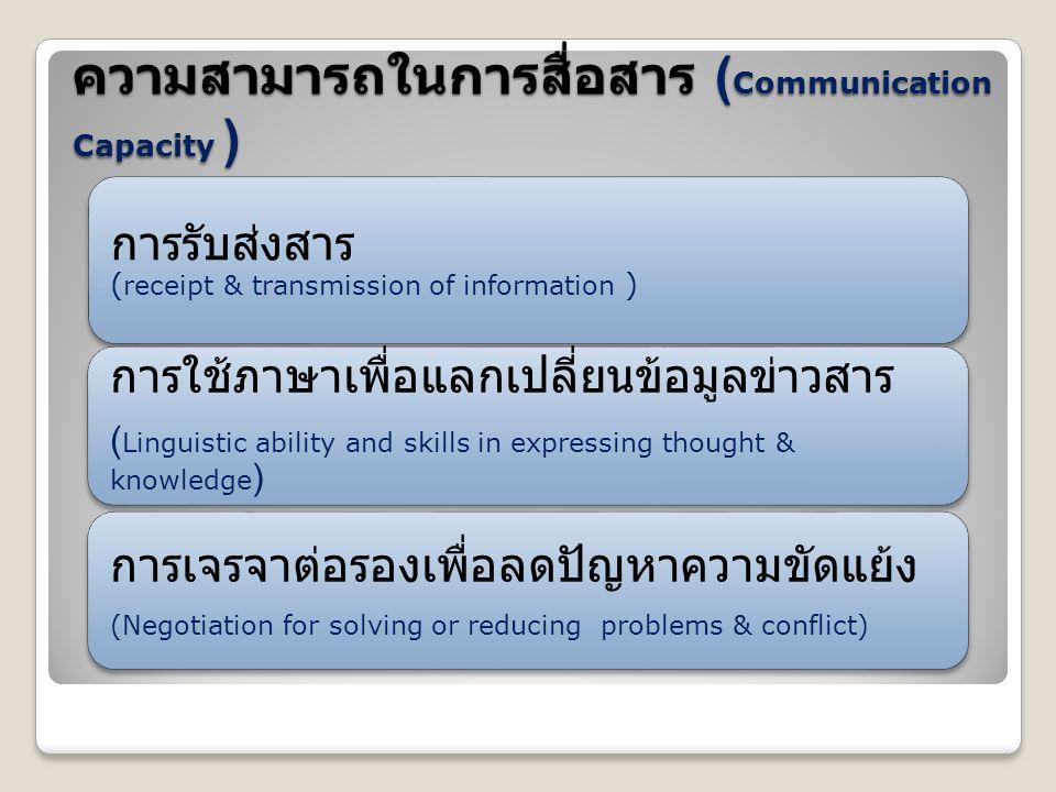ความสามารถในการสื่อสาร ( Communication Capacity )