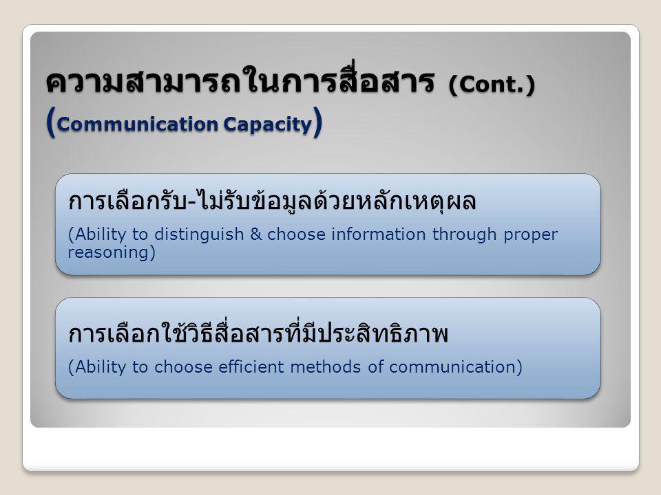 ความสามารถในการสื่อสาร (Cont.) ( Communication Capacity )