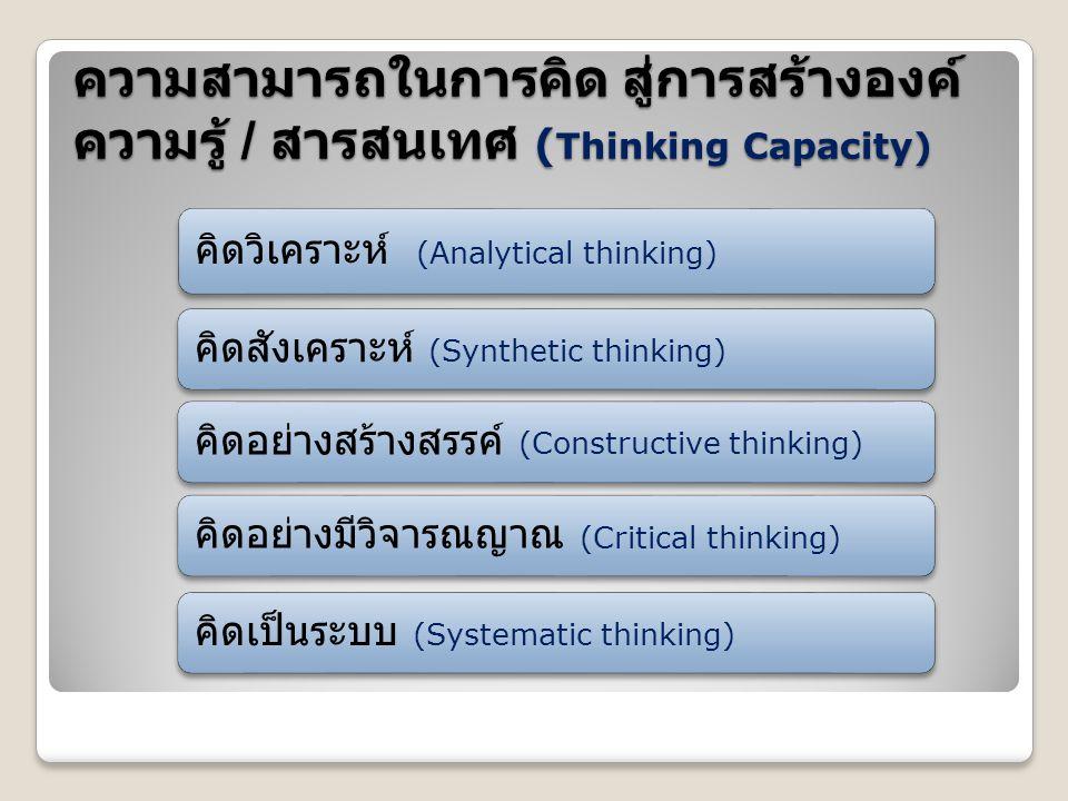ความสามารถในการคิด สู่การสร้างองค์ ความรู้ / สารสนเทศ ( Thinking Capacity)