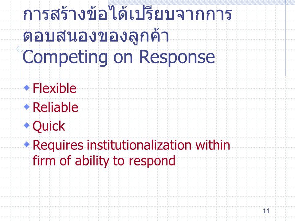 11 การสร้างข้อได้เปรียบจากการ ตอบสนองของลูกค้า Competing on Response  Flexible  Reliable  Quick  Requires institutionalization within firm of abil
