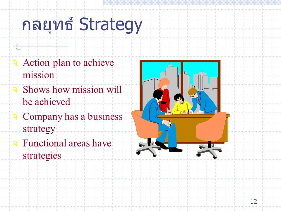 12 กลยุทธ์ Strategy จ Action plan to achieve mission จ Shows how mission will be achieved จ Company has a business strategy จ Functional areas have st