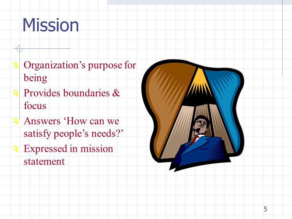 6 ปัจจัยที่ผลกระทบต่อการกำหนดภารกิจ Factors Affecting Mission Mission Philosophy & Values Profitability & Growth Environment CustomersPublic Image Benefit to Society