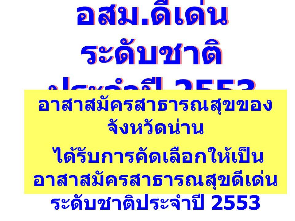 นายคำ เตลา อายุ 71 ปี สาขาการแพทย์แผนไทย และภูมิปัญญา ท้องถิ่นด้านสุขภาพ อยู่บ้านเลขที่ 6 หมู่ 2 ตำบลพงษ์ อำเภอ สันติสุข จังหวัดน่าน ระยะเวลาเป็น อสม.