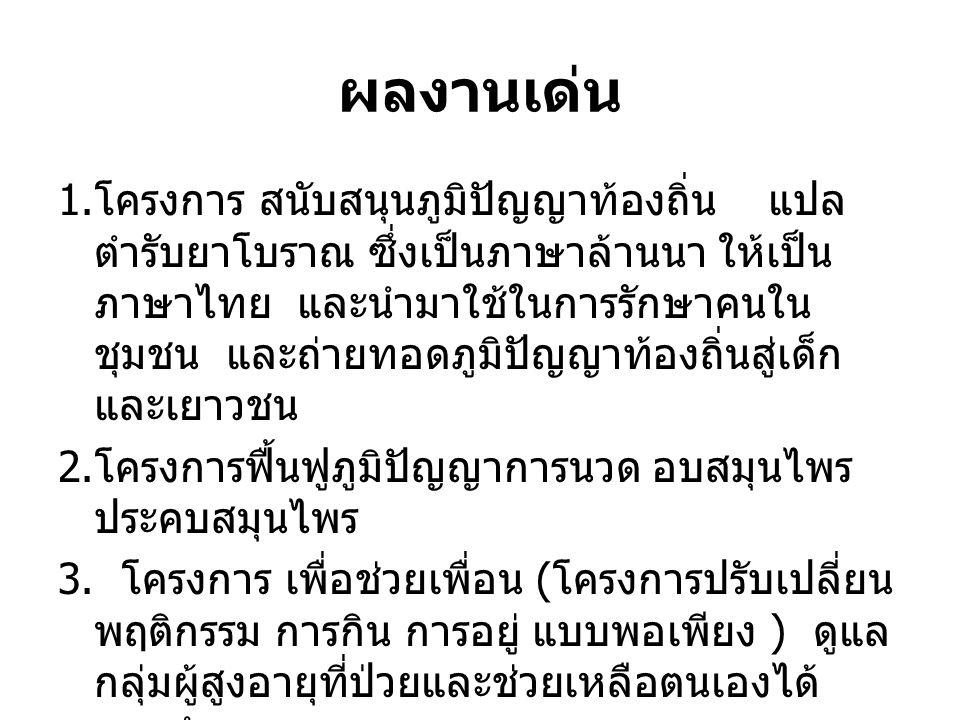 ผลงานเด่น 1. โครงการ สนับสนุนภูมิปัญญาท้องถิ่น แปล ตำรับยาโบราณ ซึ่งเป็นภาษาล้านนา ให้เป็น ภาษาไทย และนำมาใช้ในการรักษาคนใน ชุมชน และถ่ายทอดภูมิปัญญาท