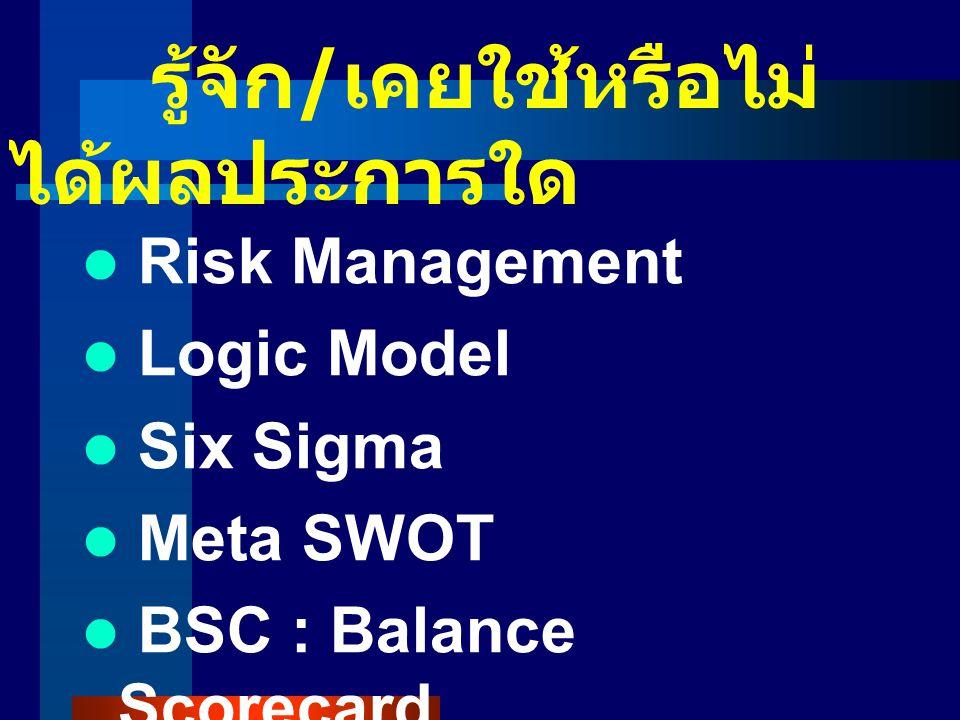 รู้จัก / เคยใช้หรือไม่ ได้ผลประการใด Risk Management Logic Model Six Sigma Meta SWOT BSC : Balance Scorecard