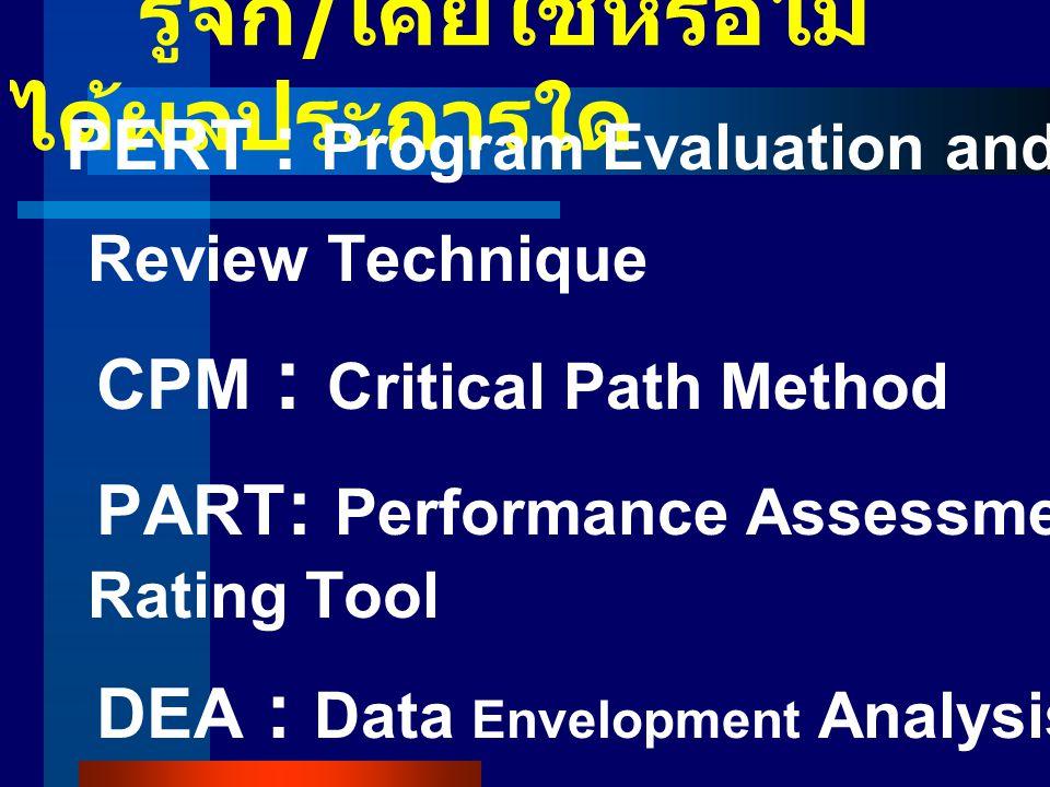 ดำเนินการ อริยสัจ 4 Internal control Risk management Six sigma PPMGO