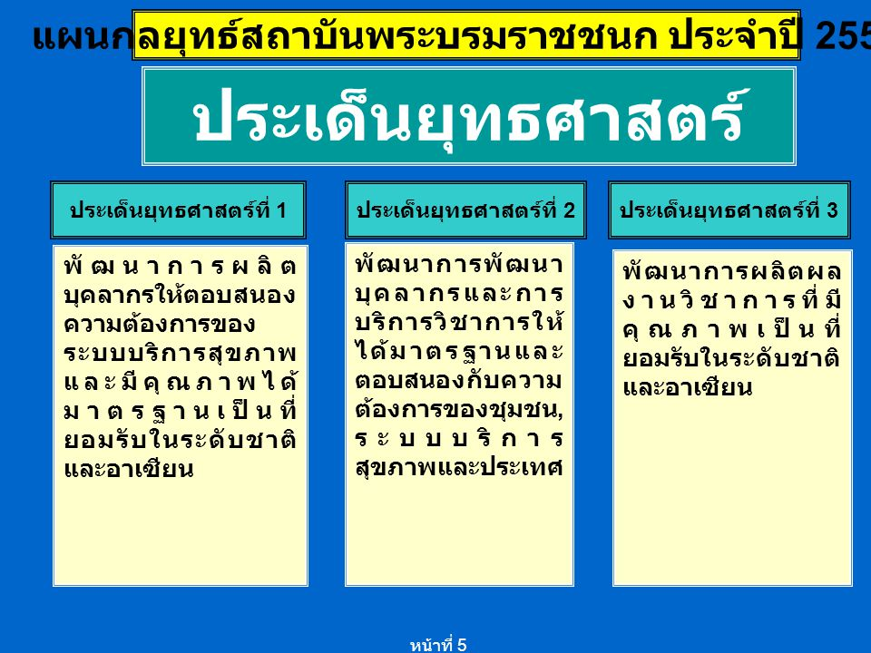 หน้าที่ 6 สถาบันอุดมศึกษาด้านสุขภาพชั้นนำ ของอาเซียนที่เน้นชุมชน วิสัยทัศน์ : สถาบันอุดมศึกษาด้านสุขภาพชั้นนำ ของอาเซียนที่เน้นชุมชน การพัฒนา องค์กร ประสิทธิภาพของ การปฏิบัติราชการ คุณภาพ การให้บริการ ประสิทธิผล ตามแผนยุทธศาสตร์ ประเด็นยุทธศาสตร์ที่ 1 ประเด็นยุทธศาสตร์ที่ 3 ประเด็นยุทธศาสตร์ที่ 2 4 การจัดการศึกษามี คุณภาพเป็นที่ยอมรับ ในระดับชาติ 7 การพัฒนา ศักยภาพของ บุคลากร พัฒนาการผลิตให้มี คุณภาพได้มาตรฐาน เป็นที่ยอมรับใน ระดับชาติและอาเซียน 1 การผลิตบุคลากรด้าน สาธารณสุขมีจำนวน ตอบสนองความต้องการ ระบบสุขภาพ ของประเทศ และมีคุณภาพได้ มาตรฐานเป็นที่ยอมรับใน ระดับชาติ แผนที่กลยุทธ์สถาบันพระบรมราชชนกปี 2553 6 การพัฒนากระบวนการบริหารจัดการองค์กร มีประสิทธิภาพ 8 การพัฒนา ระบบการ จัดการ ความรู้ 9 การพัฒนาระบบเทคโนโลยี สารสนเทศและการสื่อสารของ สถาบันพระบรมราชชนก 10 การบริหาร จัดการองค์กรโดย ใช้หลักธรรมาภิบาล 3 ผลงานวิชาการที่เน้น ชุมชนได้รับการเผยแพร่ ในระดับชาติหรืออาเซียน พัฒนาการพัฒนาบุคลากรและการ บริการวิชาการให้ได้มาตรฐานและ ตอบสนองกับความต้องการชอง ชุมชน, ระบบบริการสุขภาพและ ประเทศ 5 การพัฒนาบุคลากรและการ ให้บริการวิชาการให้มีคุณภาพ มาตรฐาน 2 บุคลากรสาธารณสุขได้รับการ พัฒนามีจำนวนและศักยภาพที่ สอดคล้องกับความต้องการของ ชุมชนและประเทศ พัฒนาการผลิตผลงาน วิชาการให้ได้มาตรฐาน เป็นที่ยอมรับในระดับชาติ และอาเซียน