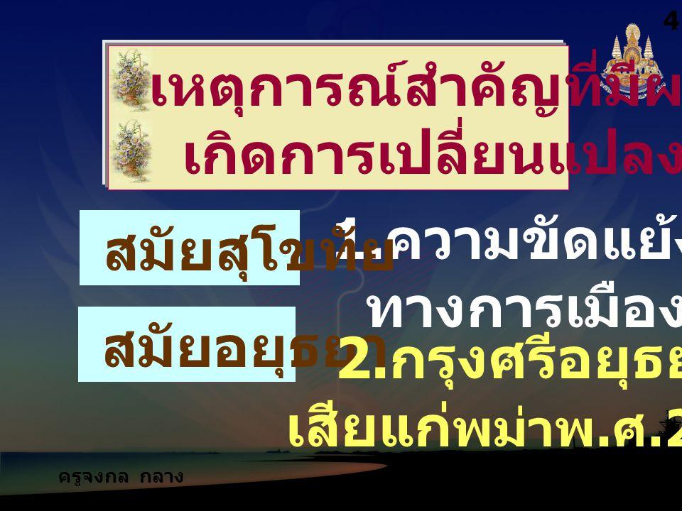 ครูจงกล กลาง ชล เหตุการณ์สำคัญที่มีผลให้ เกิดการเปลี่ยนแปลง 1. ความขัดแย้ง ทางการเมือง สมัยสุโขทัย สมัยอยุธยา 2. กรุงศรีอยุธยา เสียแก่ พม่าพ. ศ.2310 4
