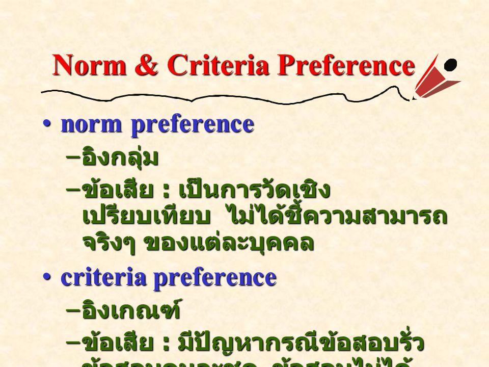 Norm & Criteria Preference norm preferencenorm preference – อิงกลุ่ม – ข้อเสีย : เป็นการวัดเชิง เปรียบเทียบ ไม่ได้ชี้ความสามารถ จริงๆ ของแต่ละบุคคล criteria preferencecriteria preference – อิงเกณฑ์ – ข้อเสีย : มีปัญหากรณีข้อสอบรั่ว ข้อสอบคนละชุด ข้อสอบไม่ได้ มาตรฐานเดียวกัน
