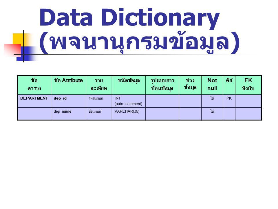 Data Dictionary ( พจนานุกรมข้อมูล ) ชื่อ ตาราง ชื่อ Atrributeราย ละเอียด ชนิดข้อมูลรูปแบบการ ป้อนข้อมูล ช่วง ข้อมูล Not null คีย์FK อิงกับ DEPARTMENTdep_idรหัสแผนกINT (auto increment) ใช่PK dep_nameชื่อแผนกVARCHAR(35)ใช่