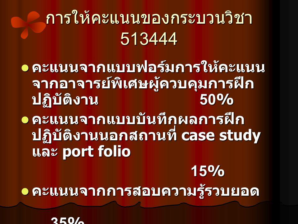 การให้คะแนนของกระบวนวิชา 513444 คะแนนจากแบบฟอร์มการให้คะแนน จากอาจารย์พิเศษผู้ควบคุมการฝึก ปฏิบัติงาน 50% คะแนนจากแบบฟอร์มการให้คะแนน จากอาจารย์พิเศษผู้ควบคุมการฝึก ปฏิบัติงาน 50% คะแนนจากแบบบันทึกผลการฝึก ปฏิบัติงานนอกสถานที่ case study และ port folio คะแนนจากแบบบันทึกผลการฝึก ปฏิบัติงานนอกสถานที่ case study และ port folio 15% 15% คะแนนจากการสอบความรู้รวบยอด 35% คะแนนจากการสอบความรู้รวบยอด 35% รวม 100%