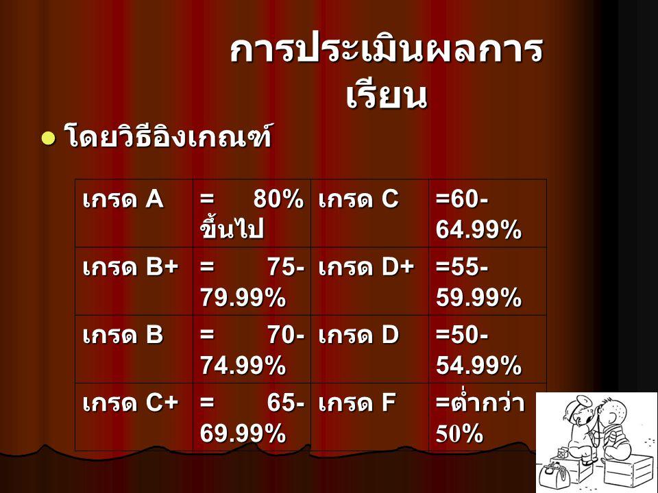 การประเมินผลการ เรียน โดยวิธีอิงเกณฑ์ โดยวิธีอิงเกณฑ์ เกรด A = 80% ขึ้นไป เกรด C =60- 64.99% เกรด B+ = 75- 79.99% เกรด D+ =55- 59.99% เกรด B = 70- 74.99% เกรด D =50- 54.99% เกรด C+ = 65- 69.99% เกรด F = ต่ำกว่า 50%