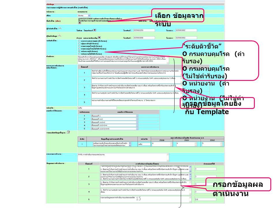 """"""" ระดับตัวชี้วัด """" O กรมควบคุมโรค ( คำ รับรอง ) O กรมควบคุมโรค ( ไม่ใช่คำรับรอง ) O หน่วยงาน ( คำ รับรอง ) O หน่วยงาน ( ไม่ใช่คำ รับรอง ) เลือก ข้อมูล"""