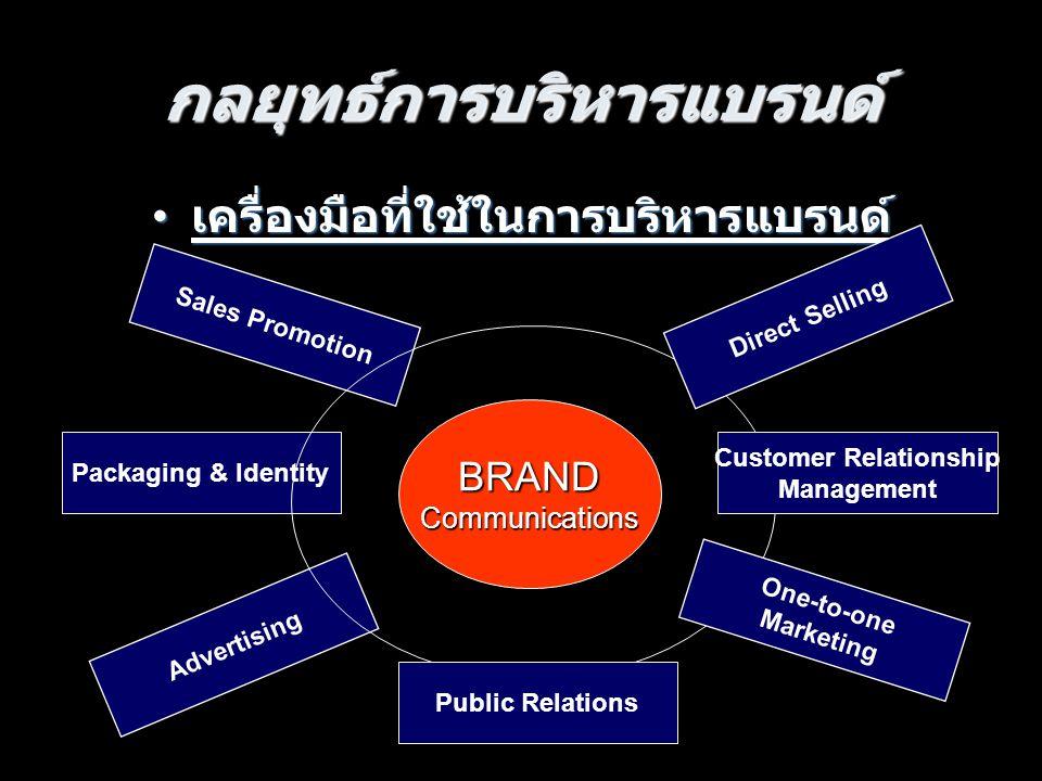 กลยุทธ์การบริหารแบรนด์ เครื่องมือที่ใช้ในการบริหารแบรนด์ เครื่องมือที่ใช้ในการบริหารแบรนด์ Sales Promotion Packaging & Identity Advertising BRANDCommunications Public Relations Direct Selling Customer Relationship Management One-to-one Marketing