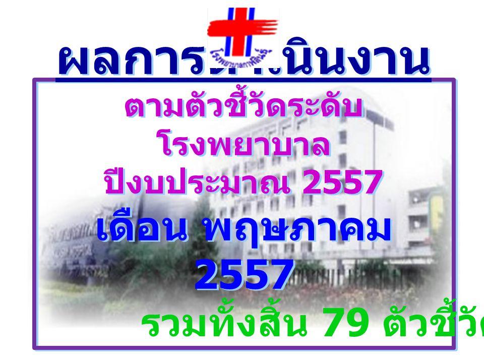 ผลการดำเนินงาน ตามตัวชี้วัดระดับ โรงพยาบาล ปีงบประมาณ 2557 เดือน พฤษภาคม 2557 รวมทั้งสิ้น 79 ตัวชี้วัด