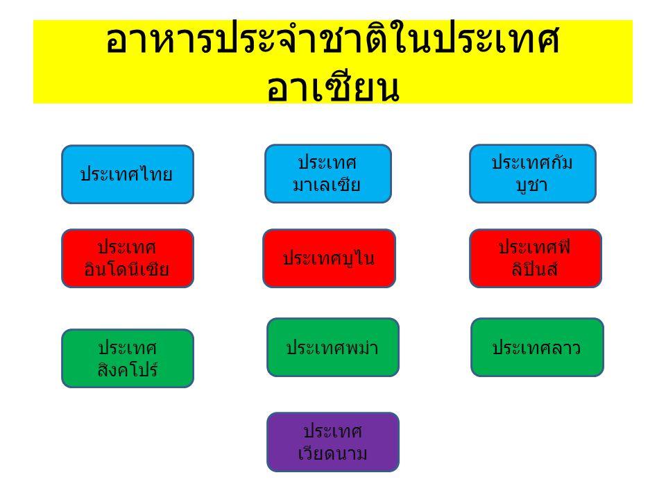 อาหารประจำชาติในประเทศ อาเซียน ประเทศไทย ประเทศ มาเลเซีย ประเทศพม่าประเทศลาว ประเทศ อินโดนีเซีย ประเทศบูไน ประเทศกัม บูชา ประเทศฟิ ลิปินส์ ประเทศ เวียดนาม ประเทศ สิงคโปร์