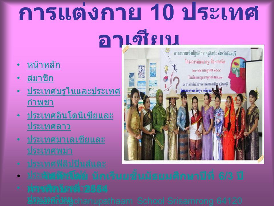 จัดทำโดย นักเรีนยชั้นมัธยมศึกษาปีที่ 6/3 ปี การศึกษาที่ 2554 Srisamrongchanupathaam School Srisamrong 64120 หน้าหลัก สมาชิก ประเทศบรูไนและประเทศ กำพูชา ประเทศบรูไนและประเทศ กำพูชา ประเทศอินโดนีเซียและ ประเทศลาว ประเทศอินโดนีเซียและ ประเทศลาว ประเทศมาเลเซียและ ประเทศพม่า ประเทศมาเลเซียและ ประเทศพม่า ประเทศฟิลิปปินส์และ ประเทศสิงคโปร์ ประเทศฟิลิปปินส์และ ประเทศสิงคโปร์ ประเทศเวียดนามและ ประเทศไทย ประเทศเวียดนามและ ประเทศไทย แหล่งข้อมุล การแต่งกาย 10 ประเทศ อาเซียน สมาชิก นายณรงรัตน์ วัดแย้ม เลขที่ 14 นางสาวจริยา ปาน จันทร์ เลขที่ 42 ชั้นมัธยมศึกษาปีที่ 6/3