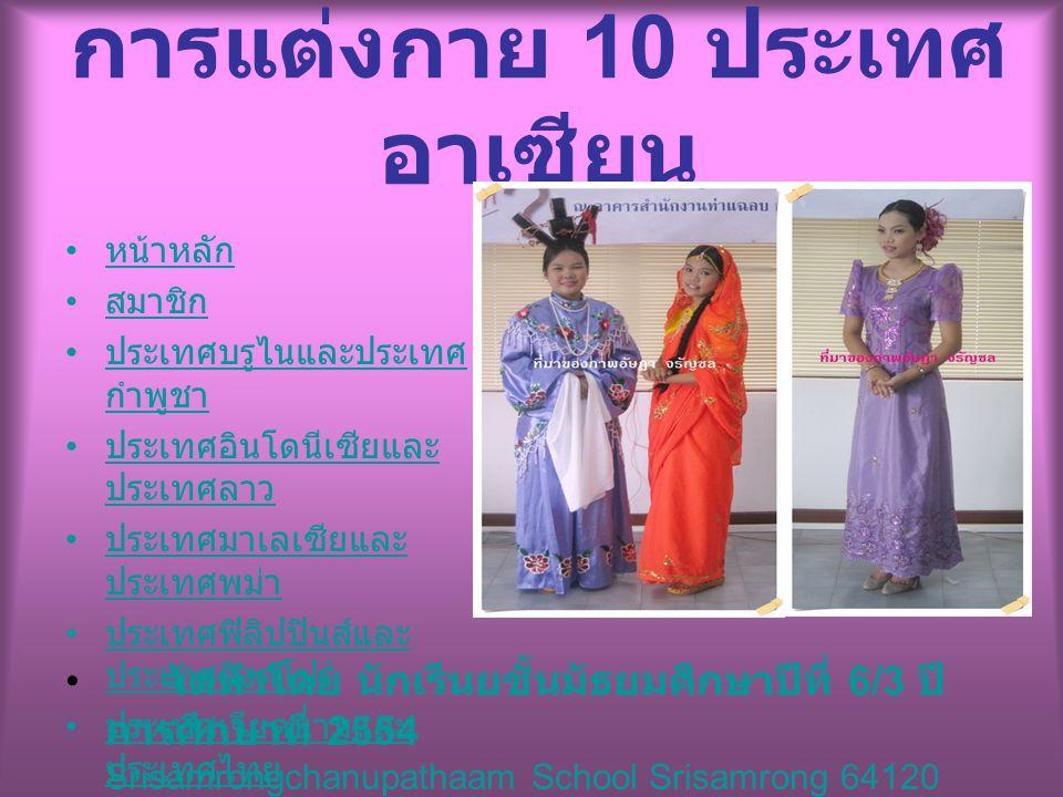 จัดทำโดย นักเรีนยชั้นมัธยมศึกษาปีที่ 6/3 ปี การศึกษาที่ 2554 Srisamrongchanupathaam School Srisamrong 64120 หน้าหลัก สมาชิก ประเทศบรูไนและประเทศ กำพูชา ประเทศบรูไนและประเทศ กำพูชา ประเทศอินโดนีเซียและ ประเทศลาว ประเทศอินโดนีเซียและ ประเทศลาว ประเทศมาเลเซียและ ประเทศพม่า ประเทศมาเลเซียและ ประเทศพม่า ประเทศฟิลิปปินส์และ ประเทศสิงคโปร์ ประเทศฟิลิปปินส์และ ประเทศสิงคโปร์ ประเทศเวียดนามและ ประเทศไทย ประเทศเวียดนามและ ประเทศไทย แหล่งข้อมุล การแต่งกาย 10 ประเทศ อาเซียน ไทย เวียดนาม