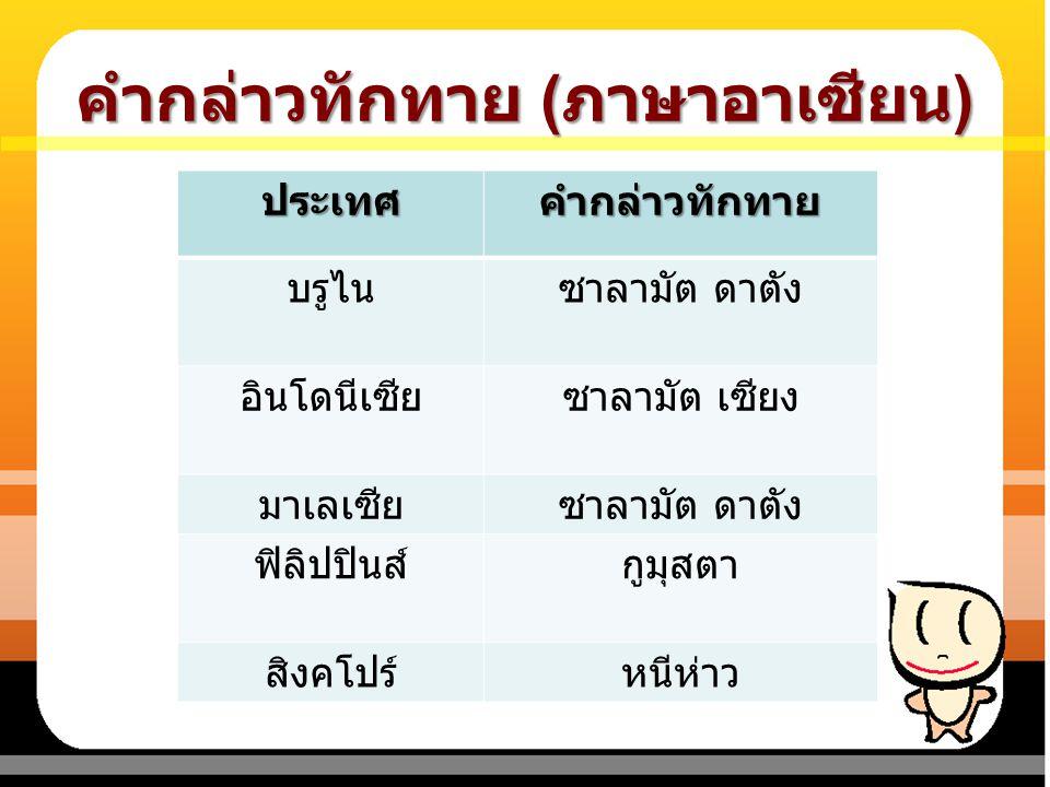 คำกล่าวทักทาย ( ภาษาอาเซียน ) ประเทศคำกล่าวทักทาย ไทยสวัสดี กัมพูชาซัวสเด ลาวสะบายดี พม่ามิงกาลาบา เวียดนามซินจ่าว