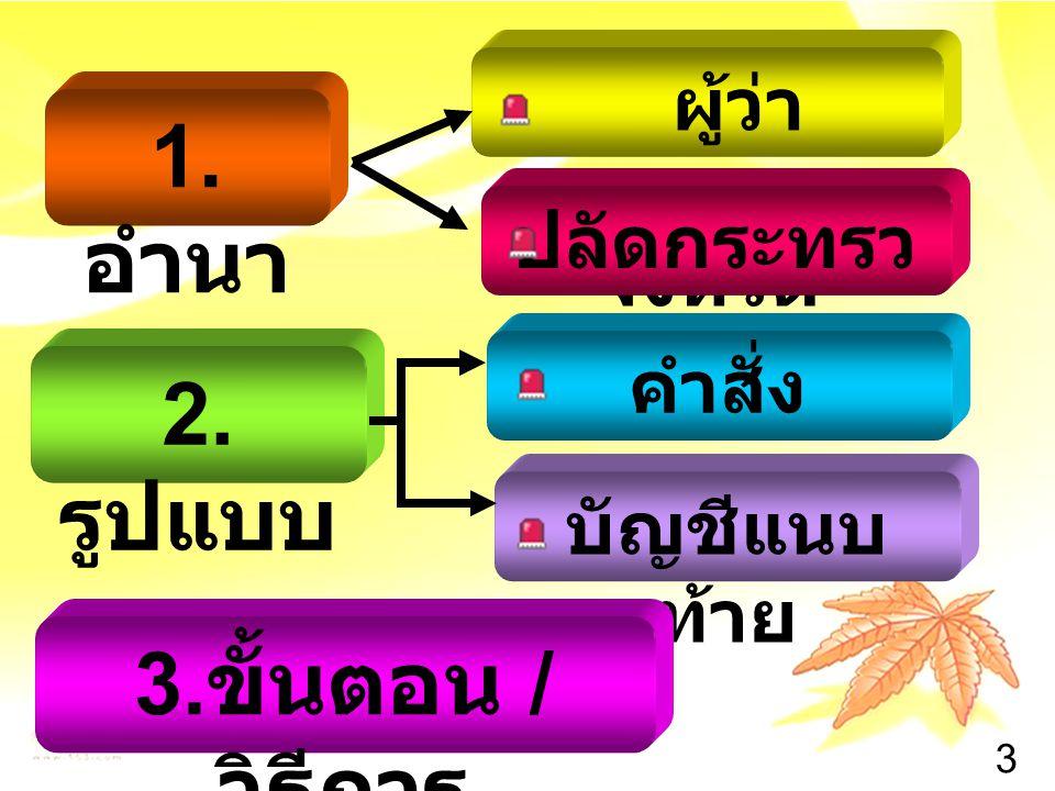 1. อำนา จ ผู้ว่า ราชการ จังหวัด ปลัดกระทรว ง 2. รูปแบบ คำสั่ง บัญชีแนบ ท้าย 3. ขั้นตอน / วิธีการ 3