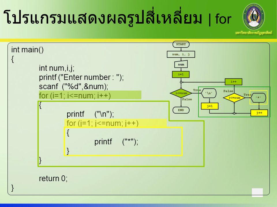 29 โปรแกรมแสดงผลรูปสี่เหลี่ยม | for () int main() { int num,i,j; printf (