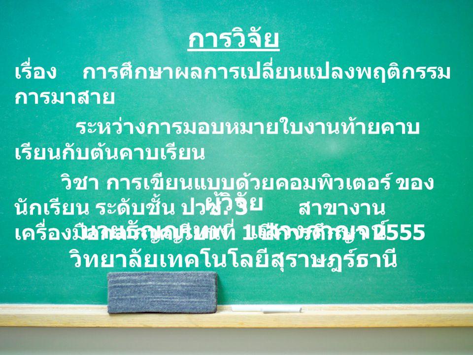 ผู้วิจัย นายธัญญเทพ แสวงกาญจน์ วิทยาลัยเทคโนโลยีสุราษฎร์ธานี การวิจัย เรื่อง การศึกษาผลการเปลี่ยนแปลงพฤติกรรม การมาสาย ระหว่างการมอบหมายใบงานท้ายคาบ เรียนกับต้นคาบเรียน วิชา การเขียนแบบด้วยคอมพิวเตอร์ ของ นักเรียน ระดับชั้น ปวช.