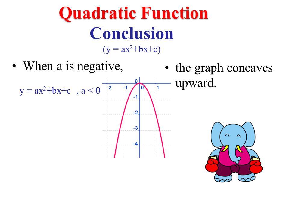 Quadratic Function Quadratic Function Conclusion (y = ax 2 +bx+c) When a is negative, y = ax 2 +bx+c, a < 0 the graph concaves upward.