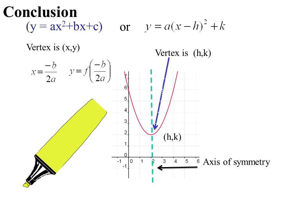 Conclusion Vertex is (h,k) (y = ax 2 +bx+c) or Vertex is (x,y) (h,k) Axis of symmetry