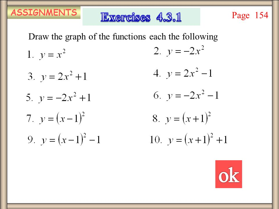 ASSIGNMENTS Page 154 Draw the graph of the functions each the following